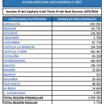 El importe provisional de la ayuda a la vaca nodriza podría ser 92,6 €/cab