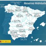 La reserva hidráulica española se encuentra al 62,4 por ciento de su capacidad