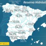 La reserva hidraúlica cuenta con 5.370 hm3 más que hace un año