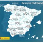 La reserva hidráulica española se encuentra al 71,1 por ciento de su capacidad