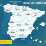 La reserva hidráulica española se encuentra al 57,6% de su capacidad