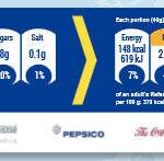 OCU critica el modelo de etiquetado propuesto por las multinacionales alimentarias